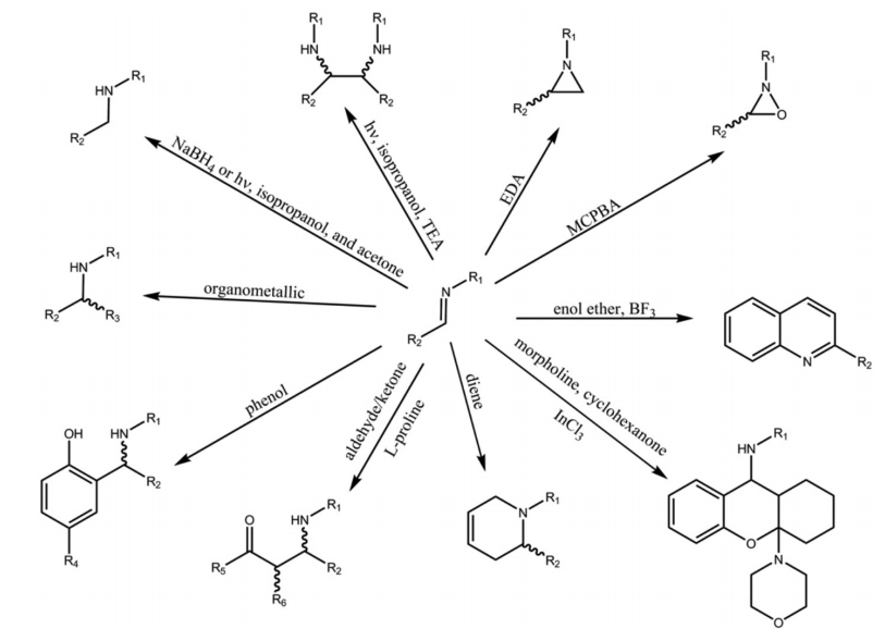 Some examples of reactions starting with imines.